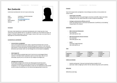 New Voorbeeld CV 2018 - De beste (Gratis) CV voorbeelden in Word of PDF &LK27